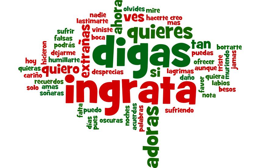 ingrata